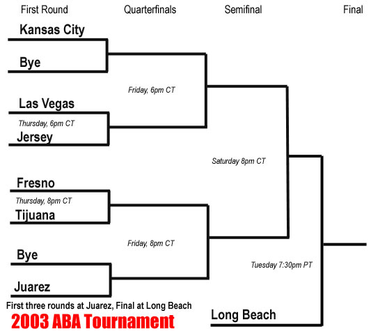 Click here for a tournament bracket